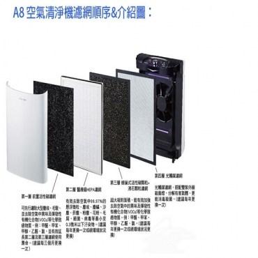 Opure A8物聯網光觸媒醫療級HEPA空氣清淨機四層濾網組