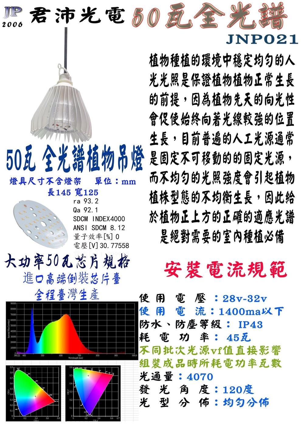 垂直吊掛植物生長燈 光譜 涵蓋 紅光 640nm - 660nm - 680nm