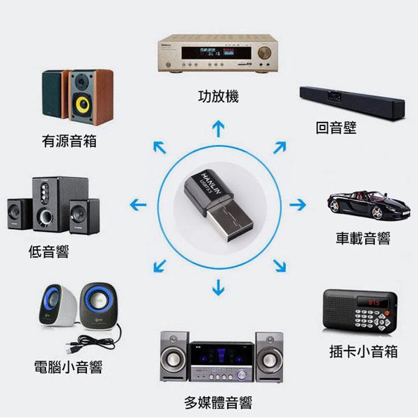 USB藍牙接收器改造汽車音響音樂神器HANLIN USBT35超迷你藍芽音樂接收器滷蛋媽媽