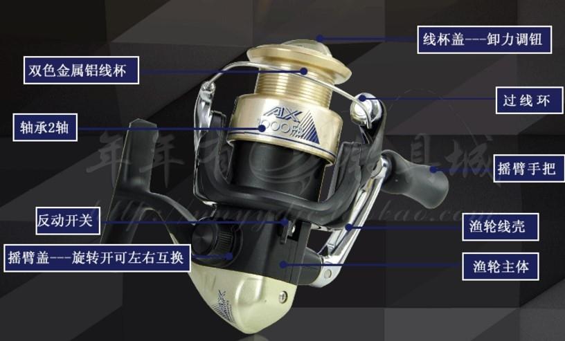 協貿國際進口西瑪諾全金屬線杯頭紡車輪