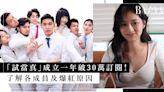 「試當真」由 Youtube 走到九展開show!「試當真」一年破 30 萬訂閱,認識各成員及爆紅原因! | HARPER'S BAZAAR HK