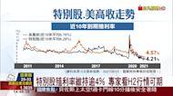 美10年期公債殖利率1.2% 特別股後市看俏