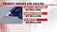 Prioritizing who gets the COVID-19 vaccine