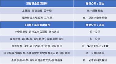 統一投信獲理柏基金雙獎,股票金獎團隊 累積79座大獎