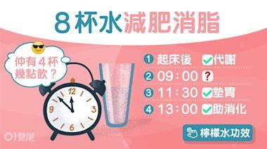 減肥|8杯水減肥法起床1杯促代謝養顏 4類人慎飲以茶代水得唔得?