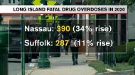 Arrests after fentanyl-laced cocaine deaths on Long Island