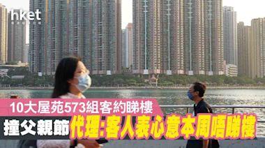 中原:十大屋苑周末睇樓量錄573組 按周跌6.1% - 香港經濟日報 - 地產站 - 地產新聞 - 研究報告