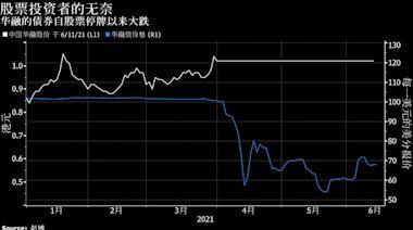 中國華融或遭MSCI指數除名 引發新一輪拋售潮「警訊」