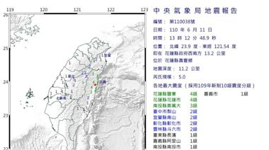 快新聞/花蓮連2震! 規模5.0、4.3 相隔僅2分鐘