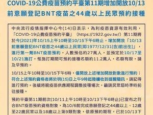 快訊!BNT今日加開預約登記,只有八小時可登記   蕃新聞
