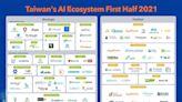 台灣AI生態系地圖一次看!3大趨勢看下半年人工智慧市場發展 數位時代 BusinessNext