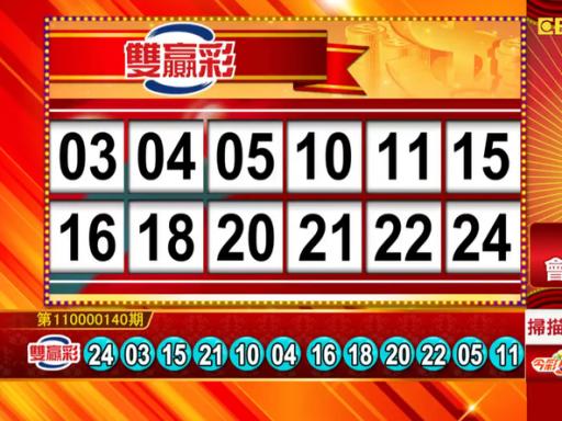6/12 雙贏彩、今彩539 開獎囉!