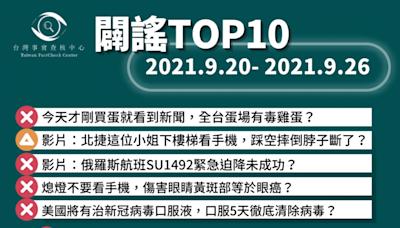 【2021/9/20-2021/9/26】闢謠TOP10