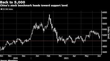 遏制金融體系風險 中國正在悄然加大市場干預力度