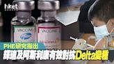 【新冠疫苗】英研究:輝瑞及阿斯利康有效對抗Delta變種 - 香港經濟日報 - 即時新聞頻道 - 國際形勢 - 環球社會熱點