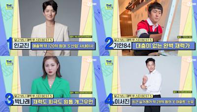 演藝圈現實版財閥二世!《TMI NEWS》公開韓國財力TOP 5明星榜單,旗安84都屈居第二!