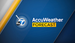 Cool start to the week with chances of rain on Monday