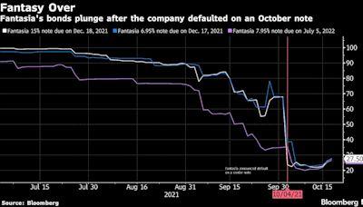 恆大危機追蹤:美元債利息據悉已匯出;計畫向新能源汽車產業轉型