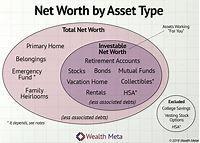 Image courtesy of wealthmeta.com