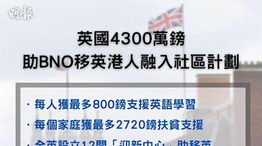英國撥4300萬鎊助移英港人 支援要點一覽 (11:45) - 20210408 - 熱點