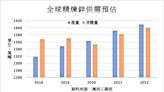 預期需求增長 今年全球鋅市供給過剩情況可望縮減