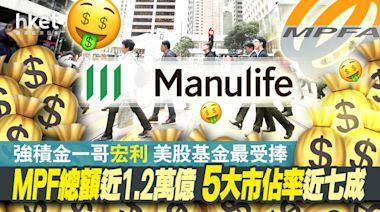 【MPF】美股MPF基金受捧 專家提醒高追風險 - 香港經濟日報 - 即時新聞頻道 - 即市財經 - Hot Talk