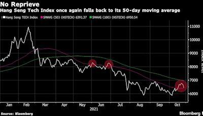 重重阻力仍未化解 瑞信稱「回歸中國」股票尚為時過早