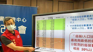 王惠美嗆「彰化沒比較細漢」 要中央還6萬多劑短少疫苗