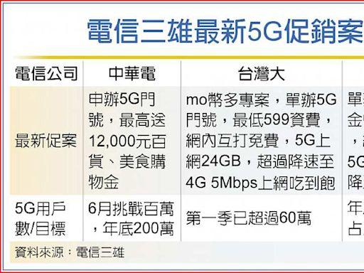 電信三雄 5G資費價格戰開打 - A10 科技要聞 - 20210517 - 工商時報