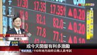 台股開低走高收漲33點 量縮創今年來新低