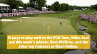 How much money the top PGA Tour players earned at the Wells Fargo Championship