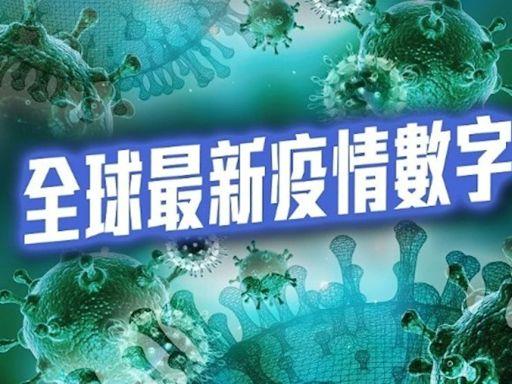 7月24日全球新冠肺炎疫情最新數字