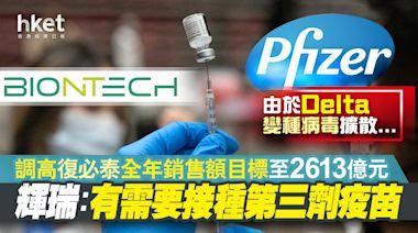 【美股業績】輝瑞:有需要接種第三劑疫苗 調高復必泰疫苗全年銷售額目標至2613億元 - 香港經濟日報 - 即時新聞頻道 - 即市財經 - 股市