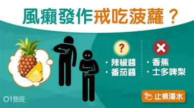 皮膚敏感|風癩蕁麻疹眼腫香腸嘴嚴重或窒息?忌吃蕉咖啡7種食物