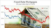 Fannie adjustables dive to 1.75% for first 5-10 years