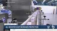 J&J: Booster shot increases protection