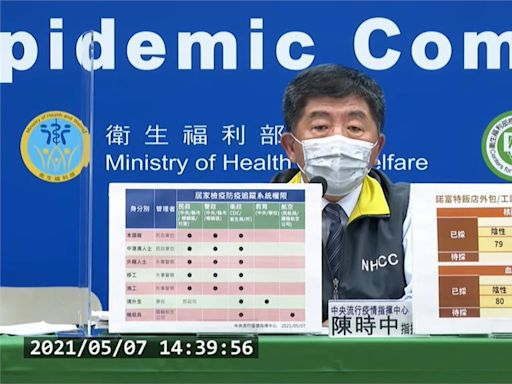 指揮中心曝7身分防疫追蹤系統權限 中央、地方皆有責-台視新聞網