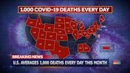 States issue new Covid-19 restrictions as virus surges