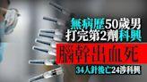【新冠疫情】香港增1人打疫苗後死亡 累計34例有24例接種中國科興   蘋果新聞網   蘋果日報