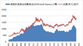 《貴金屬》COMEX黃金期貨上漲0.1% ETF持倉減少