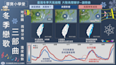 氣象局發布冬季天氣展望 氣溫恐偏冷、雨量恐偏少