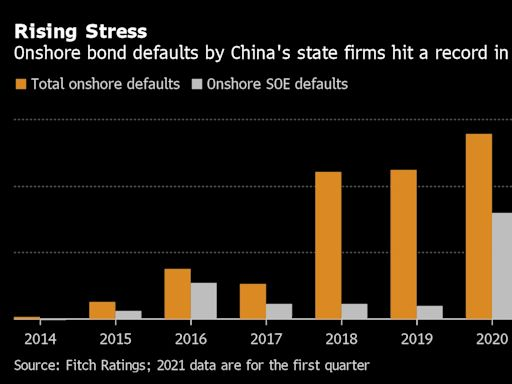China Huarong's Plunging Bonds Point to Major Market Shift