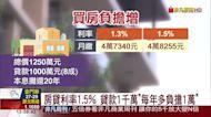 跟進打炒房!公股銀第2戶房貸利率升至1.5%