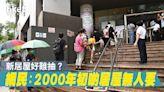 抽居屋難過中六合彩? 網民:我沒抽獎命 直接買私樓 - 香港經濟日報 - 地產站 - 地產新聞 - 人物/專題