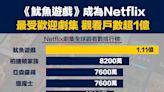【行業數據】《魷魚遊戲》成為Netflix史上最受歡迎劇集,觀看戶數超1億