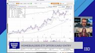 Homebuilders ETF Offers Early Entry