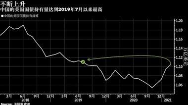 一周市場回顧:華融事件掀波瀾;中國科技巨頭自查整改;美中經濟強勁