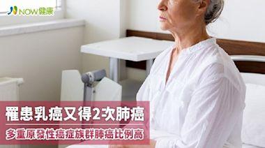 罹患乳癌又得2次肺癌 多重原發性癌症族群肺癌比例高