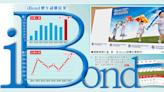 iBond獲72萬人546億爭購 史上最熱 發行額增至200億 估計最少獲派2手