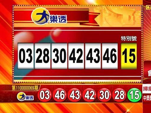 7/27 大樂透、雙贏彩、今彩539 開獎囉!